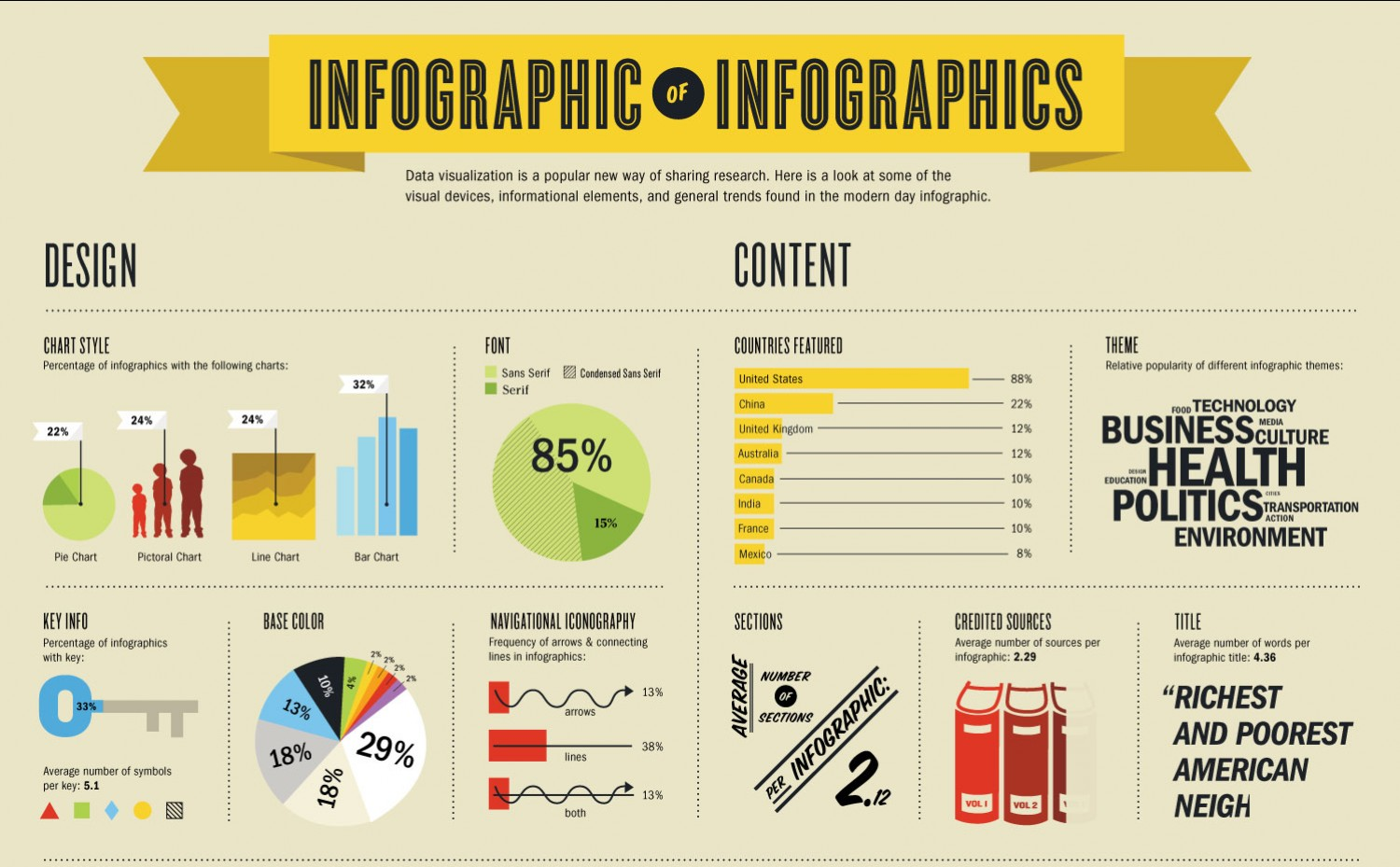 /uploaded_files/media/gallery/1490327594infographic-of-infographics_50290ae330621_w1500.png